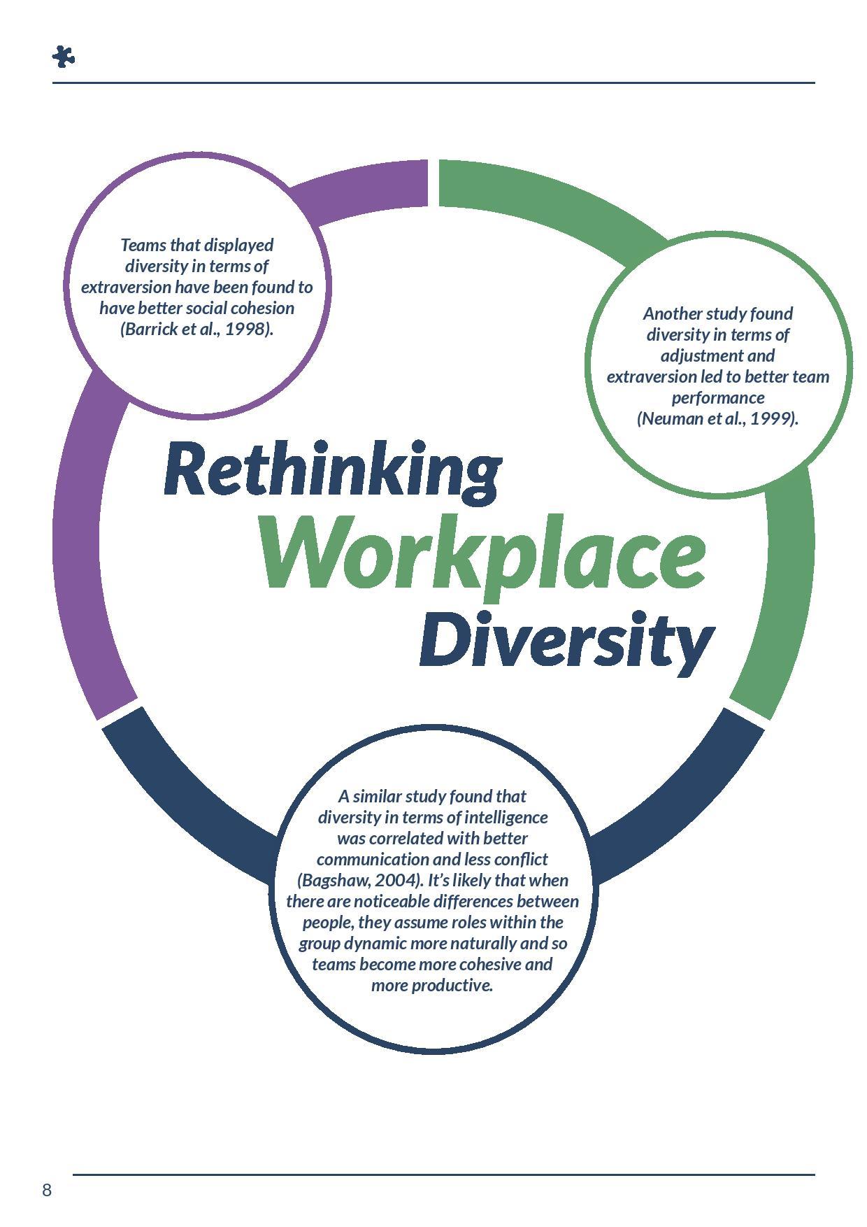 RethinkingWorkplaceDiversity