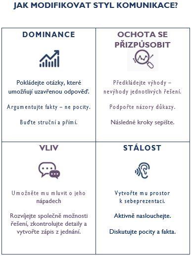 komunikace_na_dalku_Thomas_International_cz